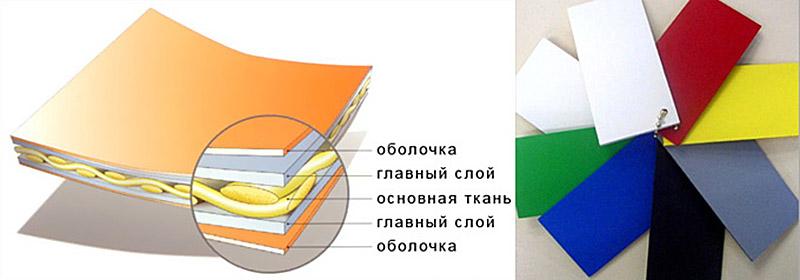 ПВХ ткани TENTER